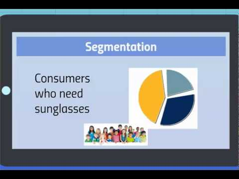 Principles of Marketing - Segmentation, Targeting and Positioning