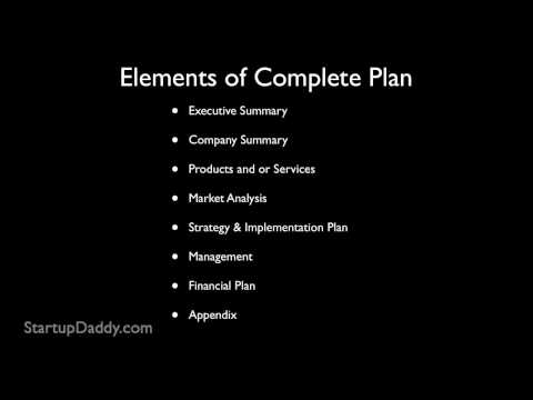 How To Write A Business Plan | How To Start A Business