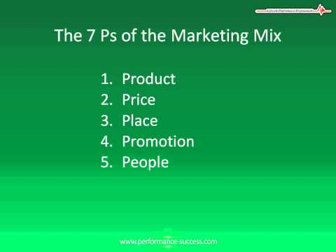 The Seven Ps of the Marketing Mix: Marketing Strategies